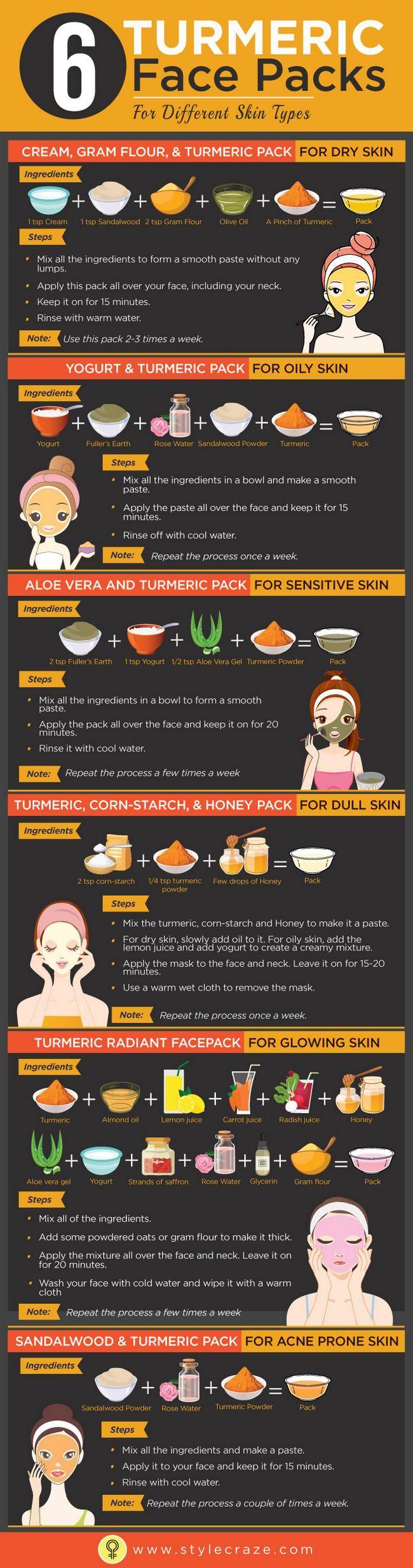10 Étonnants face packs pour le curcuma différents types de peau