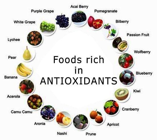 Antioxydants aliments riches (aliments riches en antioxydants)