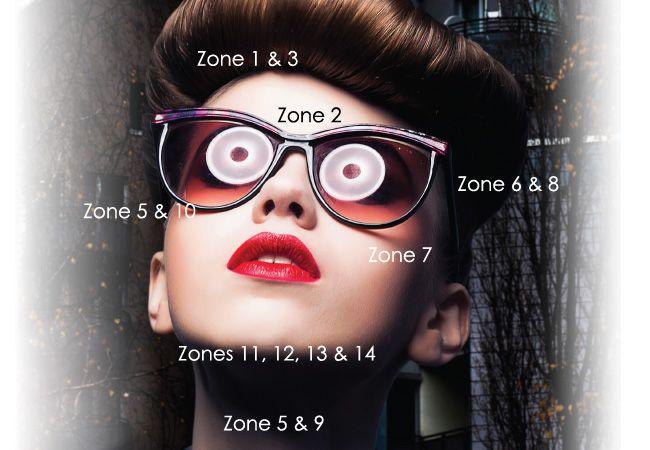 Face Mapping - quel est votre peau, vous dire?
