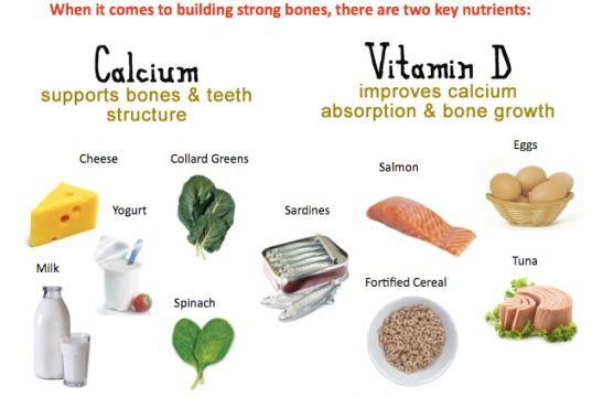 Aliments pour des os solides (construire des os solides naturellement)