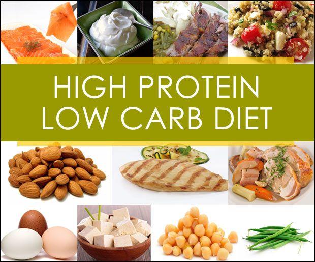 Haute teneur en protéines diète faible en glucides