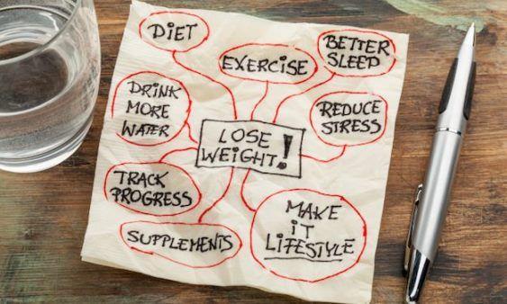 Comment perdre du poids rapidement (toutes les meilleures façons de perdre du poids)