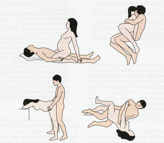 Positions sexuelles pendant la grossesse troisième trimestre